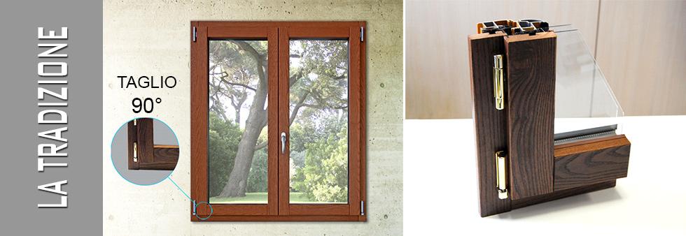 Listino prezzi finestre in alluminio legno for Prezzi serramenti legno alluminio