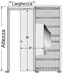 Preventivo controtelaio ewoluto per porte scorrevoli parete intonaco bologna - Dimensioni porte a scrigno ...