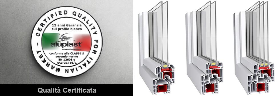 Listino prezzi finestre in pvc aluplast for Finestre in pvc roma prezzi