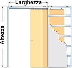 preventivo-controtelaio-per-porte-scorrevoli-2-ante-parallele ...