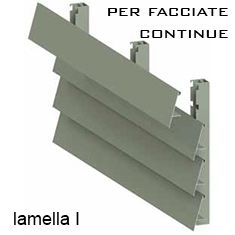 PREVENTIVO Frangisole FISSO con Lamelle I dritte inclinate per facciate continue