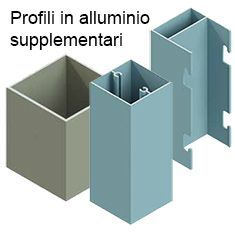 PREVENTIVO Profili SUPPLEMENTARI per Frangisole